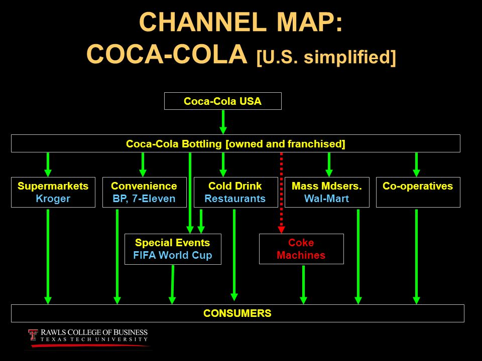 coca cola distribution channels While it is generally perceived that coca-cola runs all its operations globally it, this process it done through various local channels the company manufactures and sells concentrates, beverage bases and syrups to bottling operators it still however, owns the brand and is responsible for consumer brand.